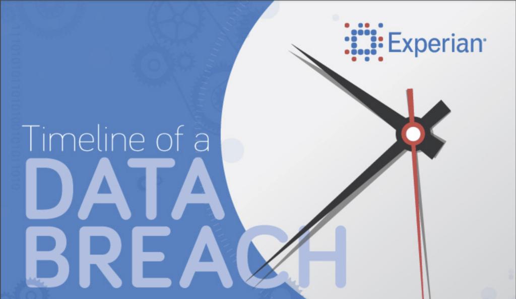 Experian: Timeline of a Data Breach