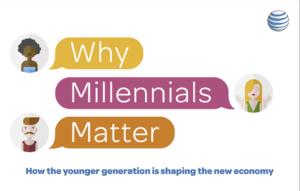 AT&T: Why Millennials Matter